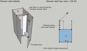 Container showers